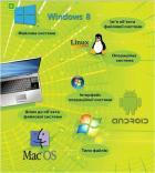 /Files/images/Operatsina_systema.jpg